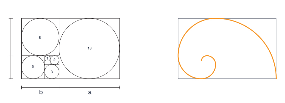 Golden ratio in design